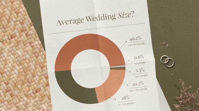 Bridestory Singapore Presents 2019 Wedding Trend Forecast & 2018 Wedding Insights Image 20