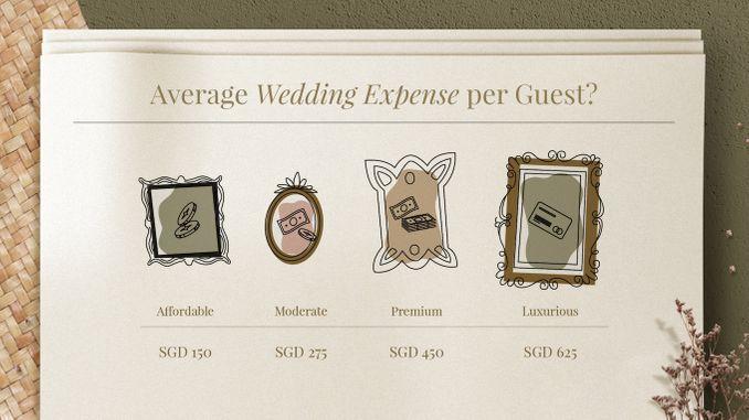 Bridestory Singapore Presents 2019 Wedding Trend Forecast & 2018 Wedding Insights Image 21