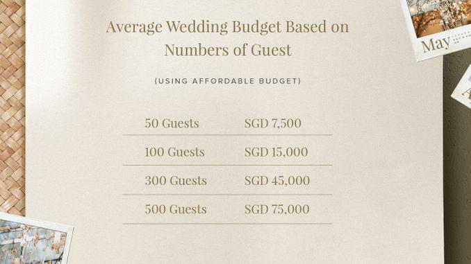 Bridestory Singapore Presents 2019 Wedding Trend Forecast & 2018 Wedding Insights Image 22