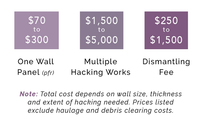 9 Renovation Hacks That Can Shave Thousands Off Your Budget Image 6