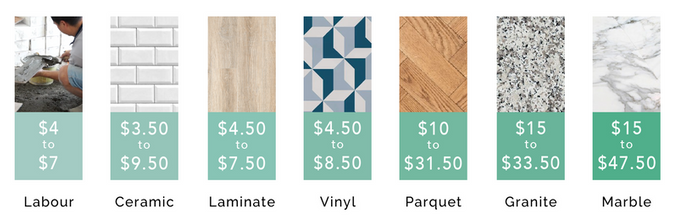 9 Renovation Hacks That Can Shave Thousands Off Your Budget Image 8