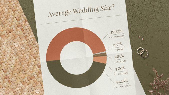 Bridestory Presents 2019 Wedding Trend Forecast & 2018 Wedding Insights Image 21