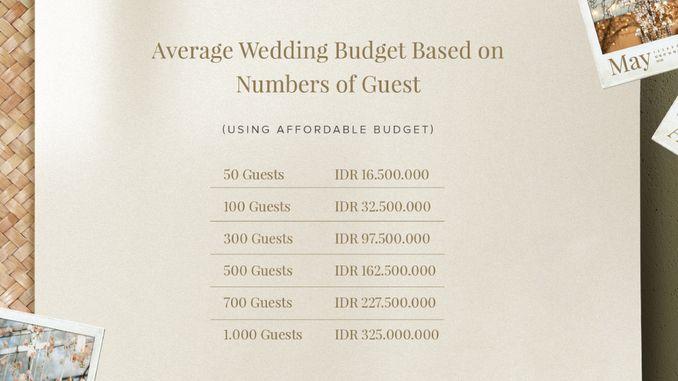 Bridestory Presents 2019 Wedding Trend Forecast & 2018 Wedding Insights Image 23