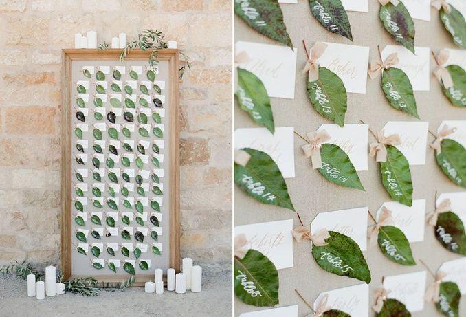 Checklist Foto Pernikahan: Elemen Detail yang Wajib Difoto Image 20