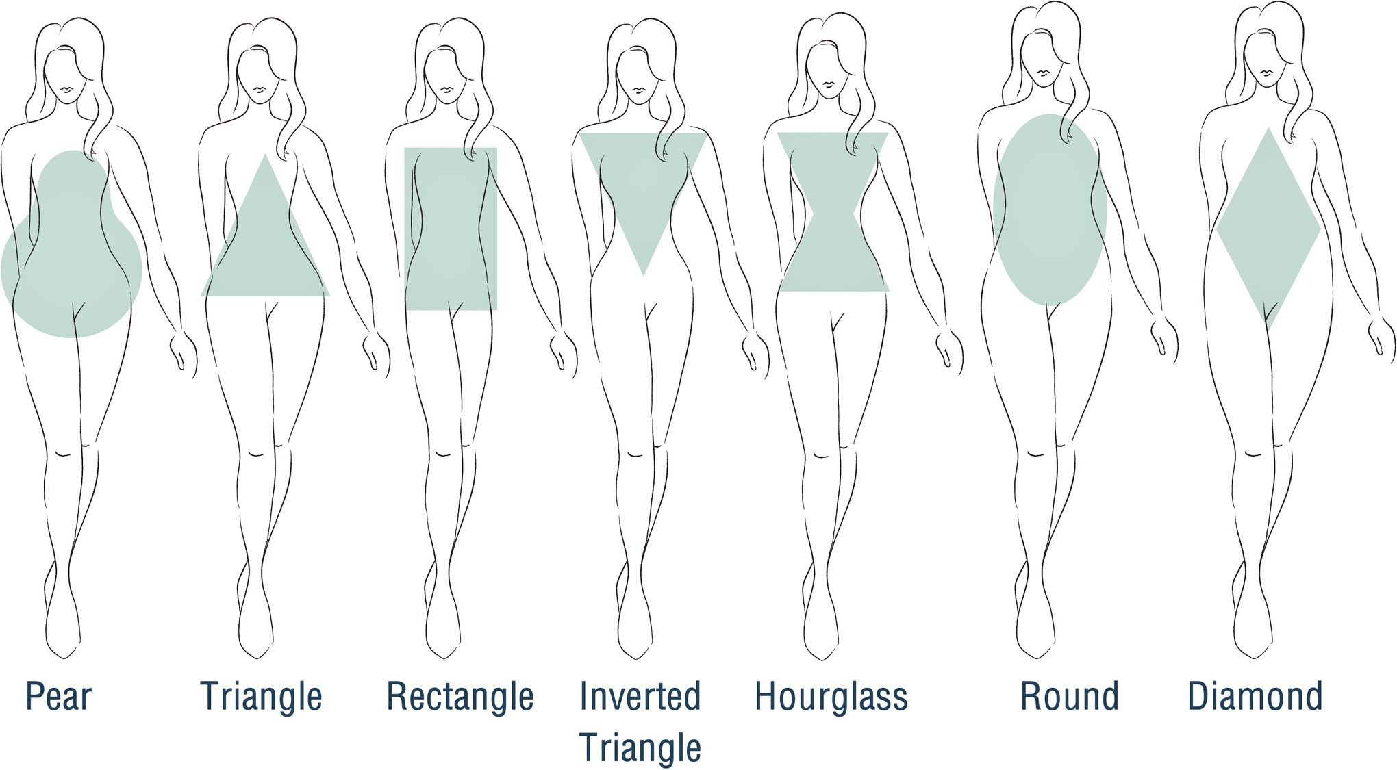 How to choose a gown to suit your body type - Bridestory Blog
