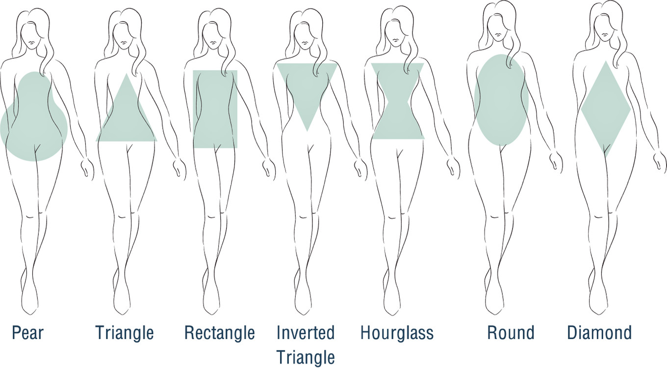 How to choose a gown to suit your body type